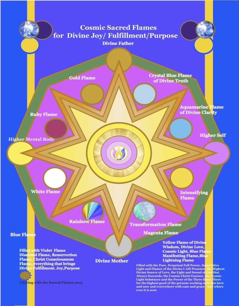 Sacred FlamesJoy and Fulfillment