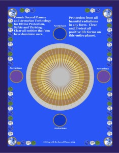Arcturian-Divine-Protection